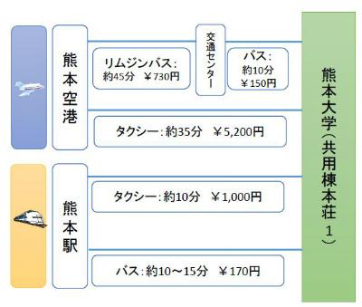access_way2.jpg